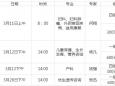 五冶医院妇产科—四川大学华西第二医院远程门诊首诊开诊啦!!!